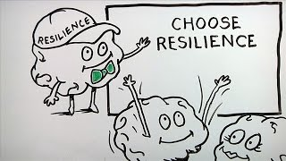 Resilience: Increase Your Inner Strength