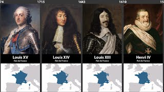 Timeline of the Rulers of France