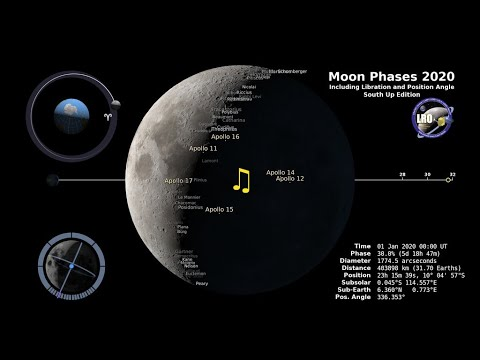 Moon Phases 2020 - Southern Hemisphere - 4K