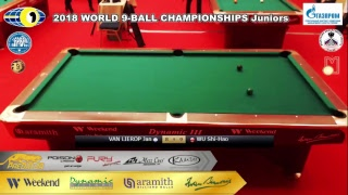 WORLD 9-BALL CHAMPIONSHIPS Juniors TV2