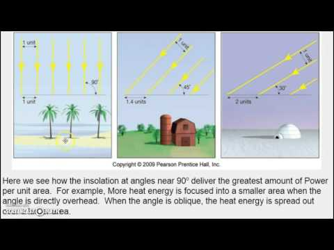 02 - 3 Earth's Atmosphere and Climate