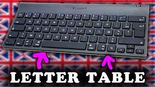 British slang (YIAY #352)