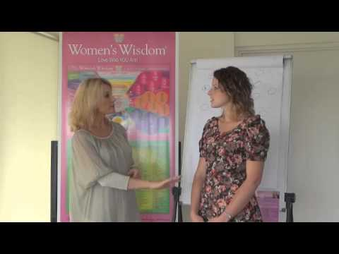 Women's Wisdom Study Program (wwsp) 2013 Teaser - Sex video
