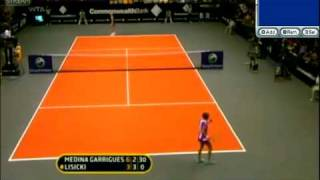 Terrible game by Sabine Lisicki against Anabel Medina Garrigues _WTA Bali 2011