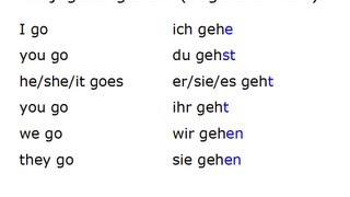 "Learn German: How to conjugate regular verbs (such as ""gehen"")"