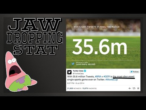 Germany vs. Brazil Sets Record for MOST Tweeted Event in Sports History