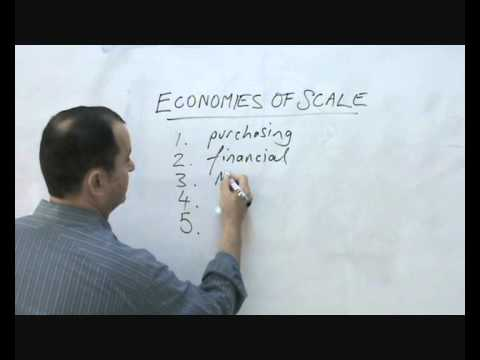 economies of scale - a quick explanation