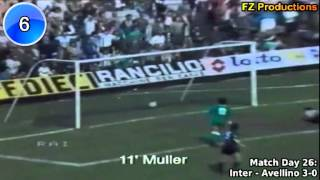 Hansi Müller - 10 goals in Serie A (Inter and Como 1982-1985)