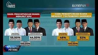 Beda Perolehan Suara Versi Prabowo-Sandi Dan KPU Dalam Sidang MK