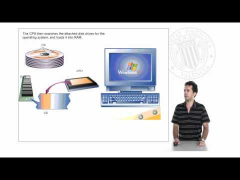 El Sistema Operativo.© UPV