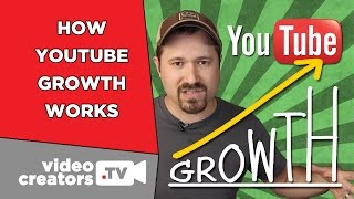 How To Get More YouTube Subscribers the Strategic Way