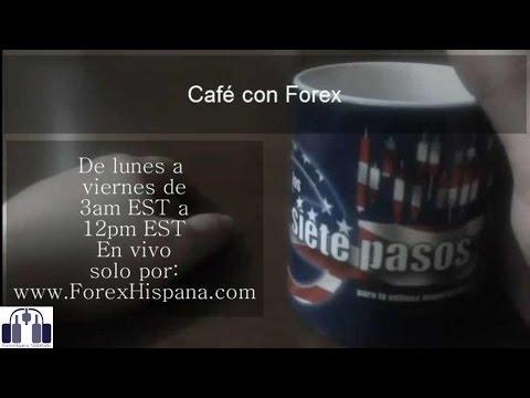 Forex con café - Jueves 23 Abril