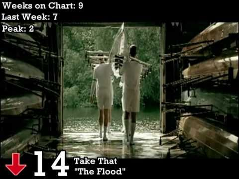 uk-official-chart-top-50-singles-11511.html