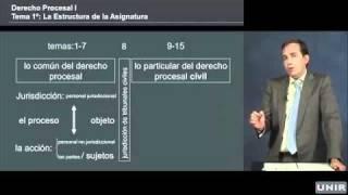Libro Derecho Internacional Privado Carlos Arellano Garcia Pdf