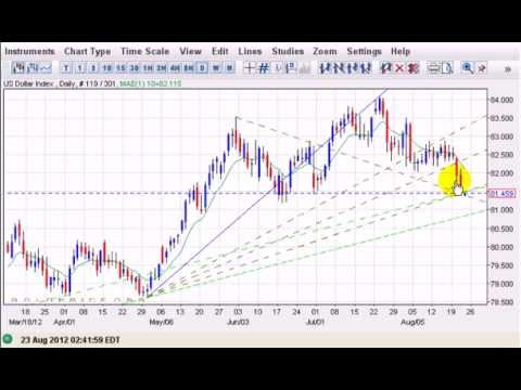 DXY GBPUSD EURGBP CROSS RATE - LIVE 8.23
