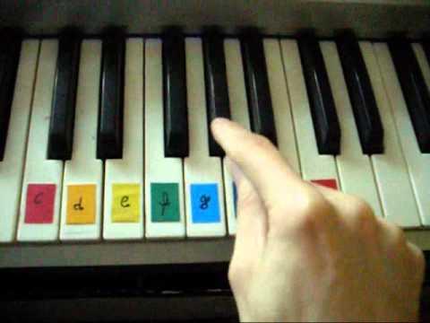 Abba Ojcze Nauka Gry Na Keyboardzie