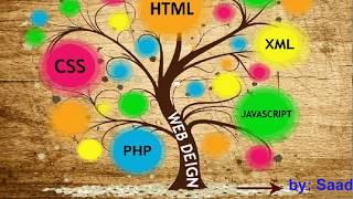 What is HTML. Bangla. এইচ টি এম এল কী। বাংলা।