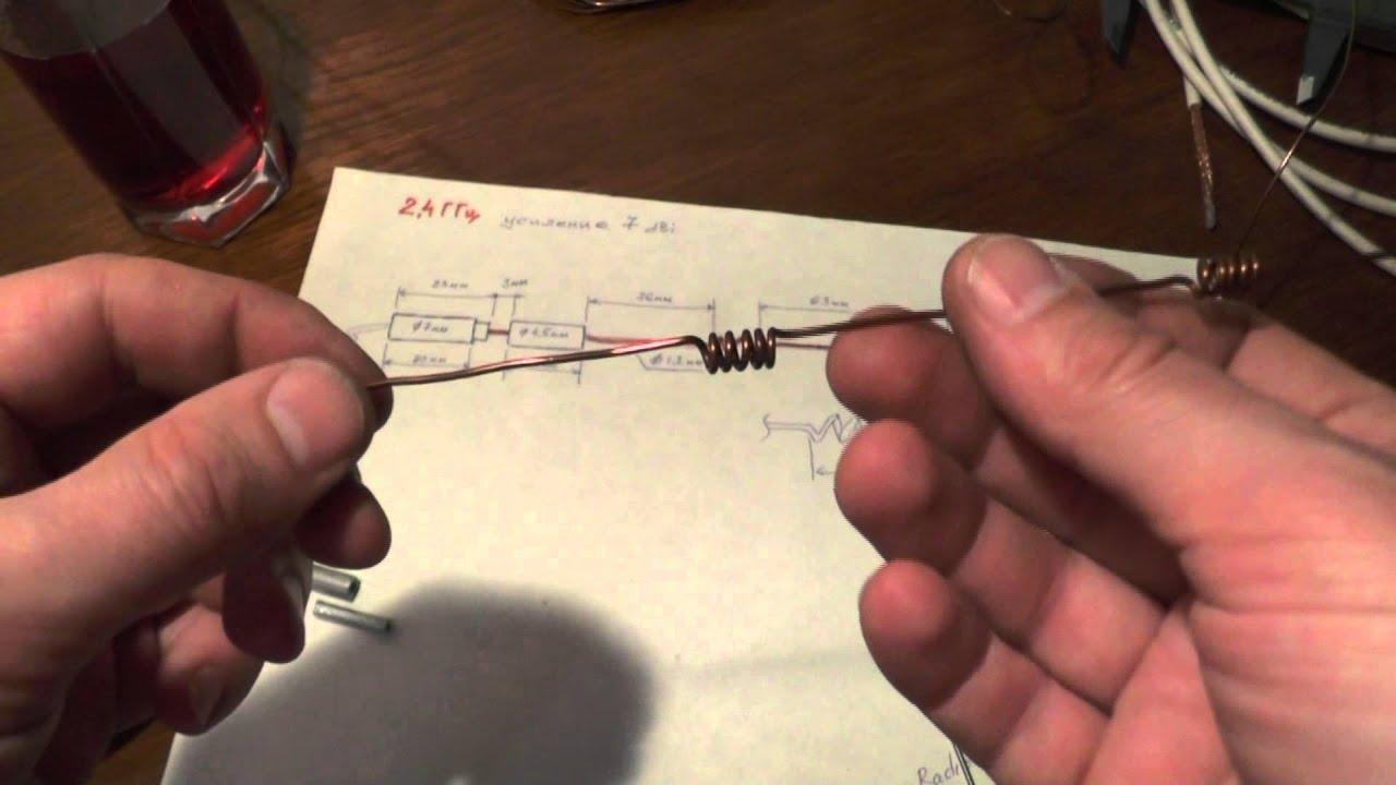 Wi-Fi антенны своими руками