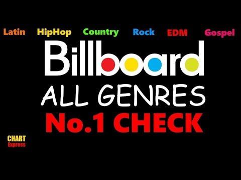 Billboard No. 1 Check (All Genres) | September 02, 2017 | ChartExpress