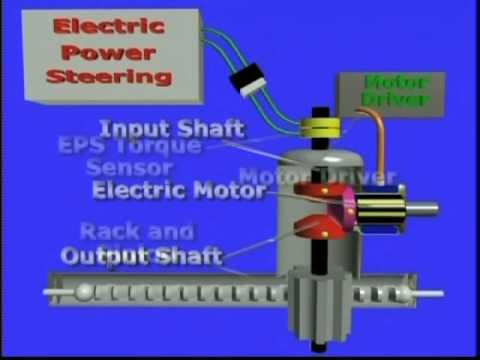 Hybrid Electric Power Steering Youtube