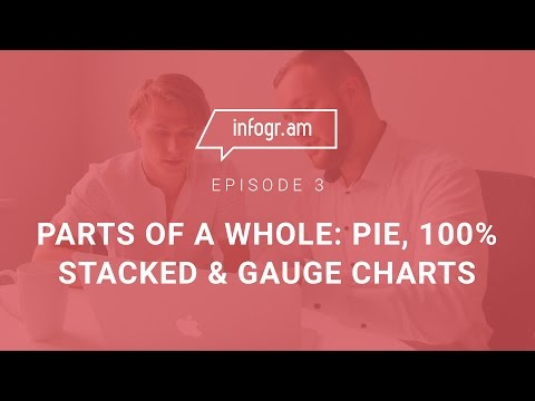 Parts of a Whole: Pie, Stacked & Gauge Charts