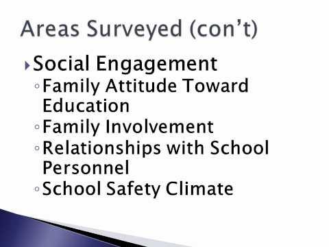 Granbury Middle School Parent Video - Student Engage Survey