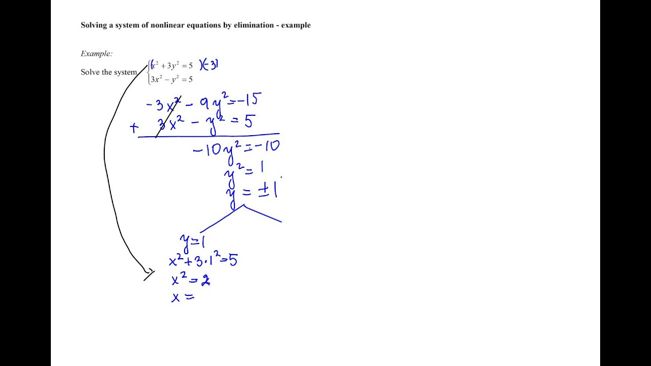 solve systems of equations by elimination sei80 2018