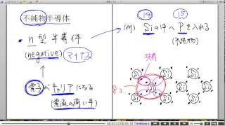 高校物理解説講義:「半導体」講義3