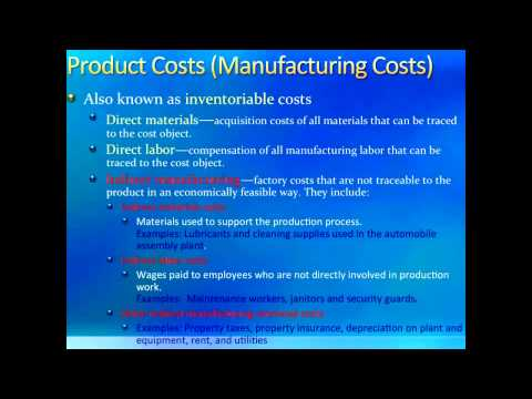 Intro to Managerial Accounting: Introduction to Cost Terms and Concepts (Chapter 2)