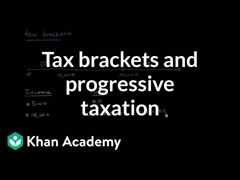 Tax brackets and progressive taxation