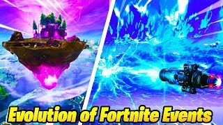 The Evolution of Fortnite Events..!!