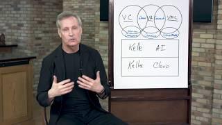 Keller Williams Real Estate Tech Platform by Gary Keller