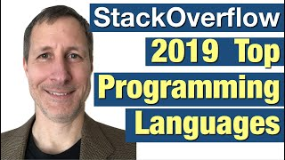 StackOverflow Top Programming Languages  and Frameworks 2019