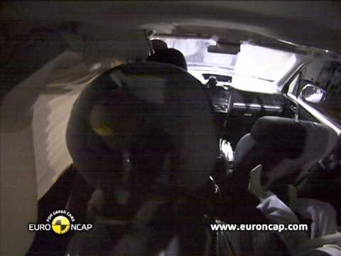 Euro NCAP | Subaru Forester | 2012 | Краш-тест