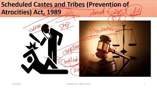 21/7/2018-Editorial Analysis In Tamil - Nicaragua ,SC & ST(Prevention of Atrocities) Act, 1989