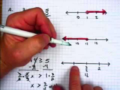 Shaded Number Line on a Number Line