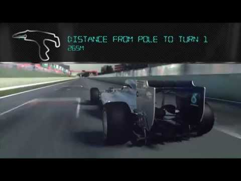 Spa: On Board with Lewis Hamilton in the F1 Simulator!