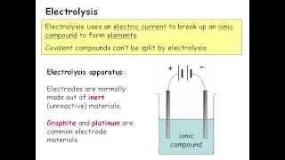 IGCSE Chemistry : Electrolysis