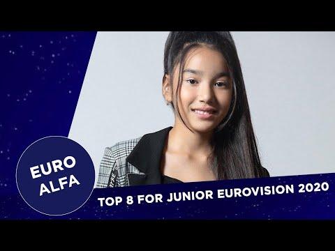 TOP 8 | JUNIOR EUROVISION 2020 | 7/10/2020