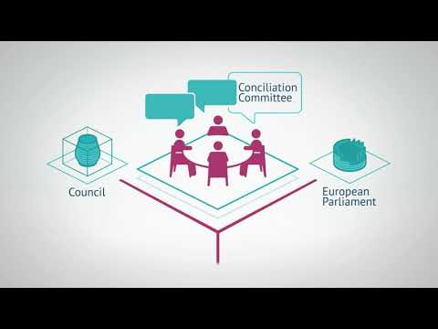 Процесът на взимане на решения в Съвета