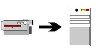 Transferring video files to your computer