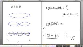 高校物理解説講義:「弦と気柱の振動」講義4