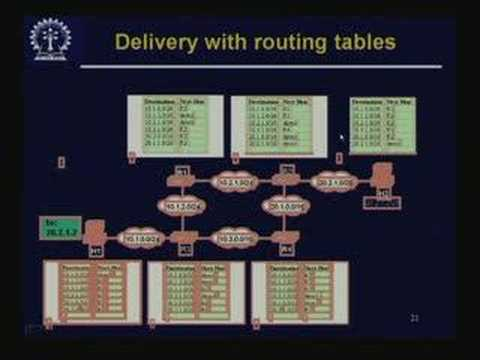 Lecture - 26 Introduction to Routing