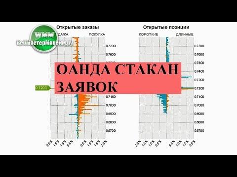 Скачать бесплатно видео forex lang ru закрывают форекс