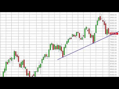 DAX Index forecast for the week of July 8, 2013, Technical Analysis