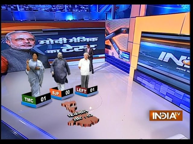 By-Polls Result: Will Modi Magic work today? Part 2