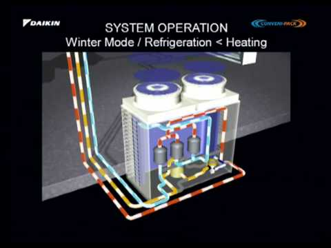 Conveni Pack By Daikin R 233 Frig 233 Ration Youtube