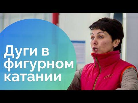 Как научиться кататься на коньках 10 Дуги вперед на внутреннем и наружнем ребрах