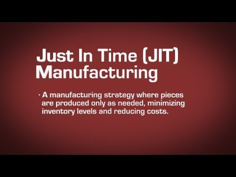 a definition and history of just in time jit Jit is a 'pull' system of production, so actual orders provide a signal for when a product should be manufactured demand-pull enables a firm to produce.