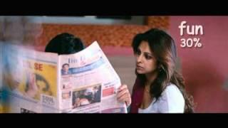 """download lagu ''naina"""" Kuch Luv Jaisa  Song  Feat. Rahul gratis"""